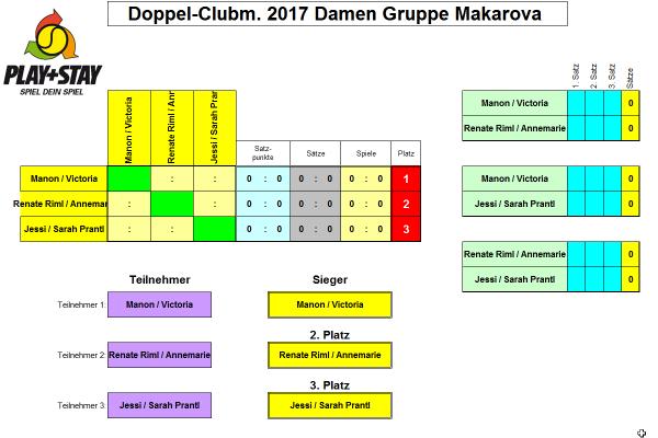 damen_doppel_gruppe_makorova